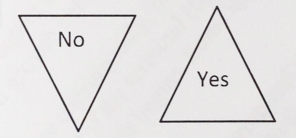 Pruning Tips Figure 4